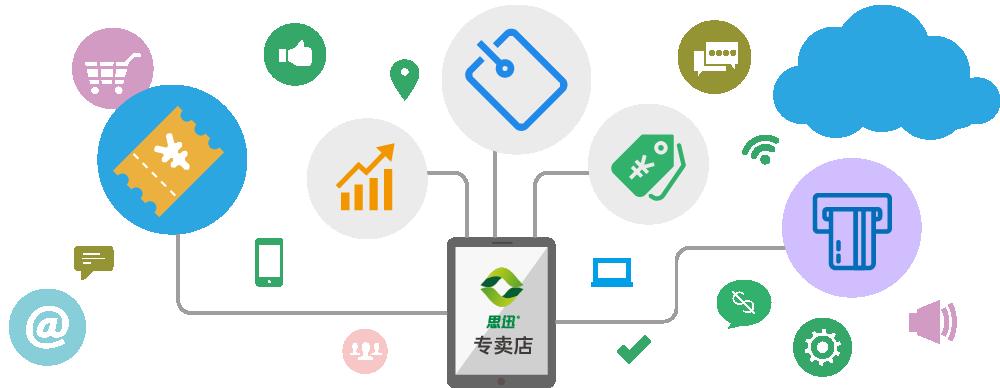 思迅专卖店管理软件(图5)